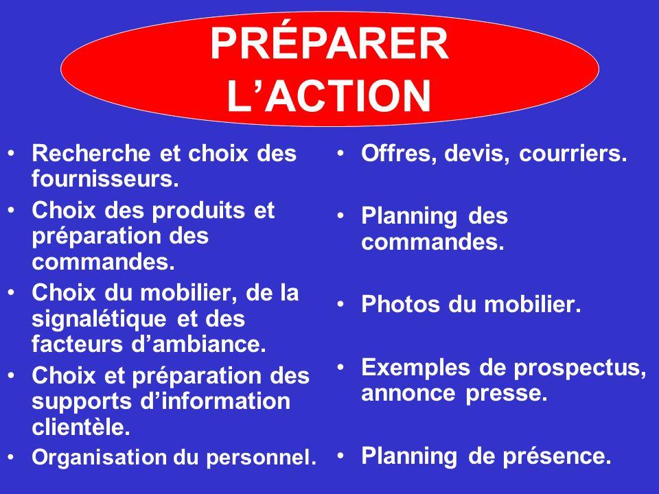 PRÉPARER L'ACTION Recherche et choix des fournisseurs.
