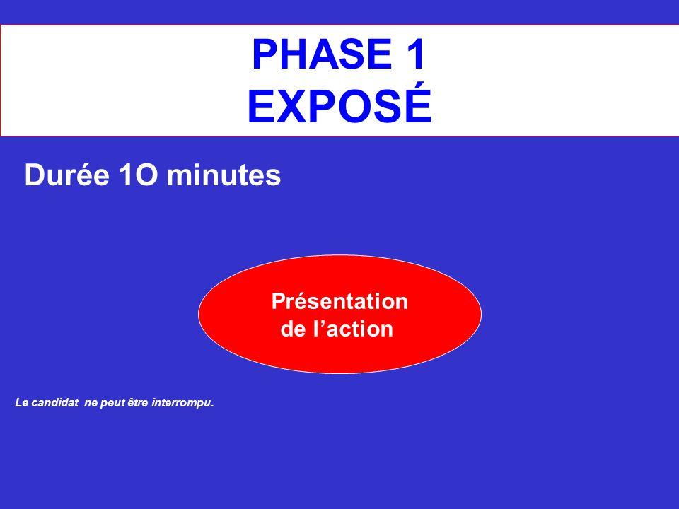 EXPOSÉ PHASE 1 Durée 1O minutes Présentation de l'action