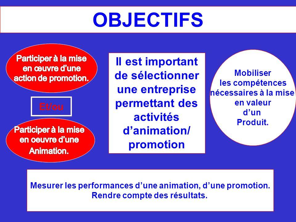 OBJECTIFS Participer à la mise. en œuvre d'une. action de promotion. Mobiliser. les compétences.