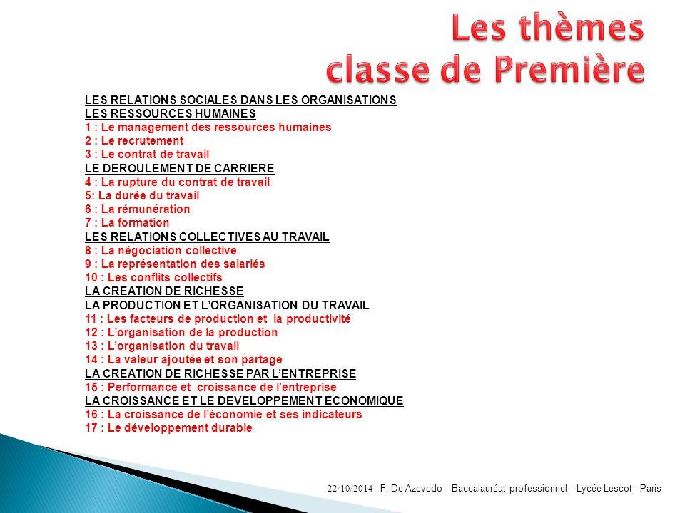 Les thèmes classe de Première