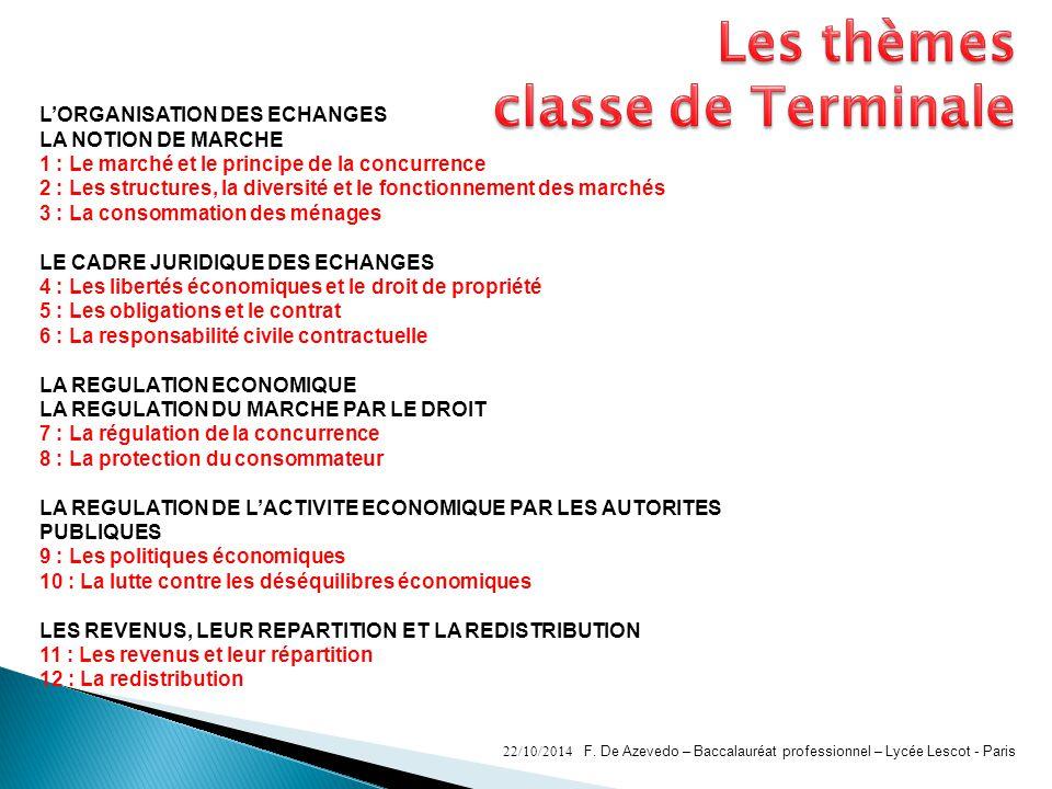 Les thèmes classe de Terminale
