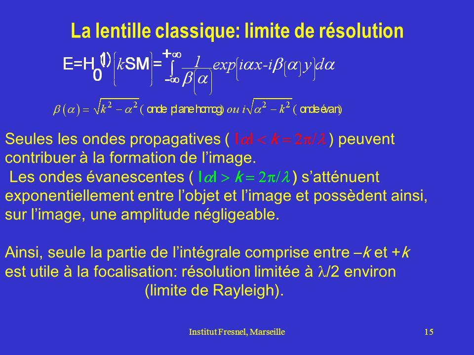 La lentille classique: limite de résolution