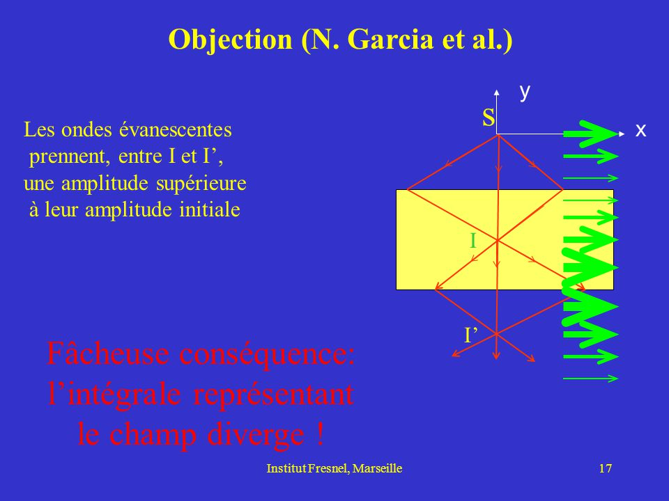 s Fâcheuse conséquence: l'intégrale représentant le champ diverge !