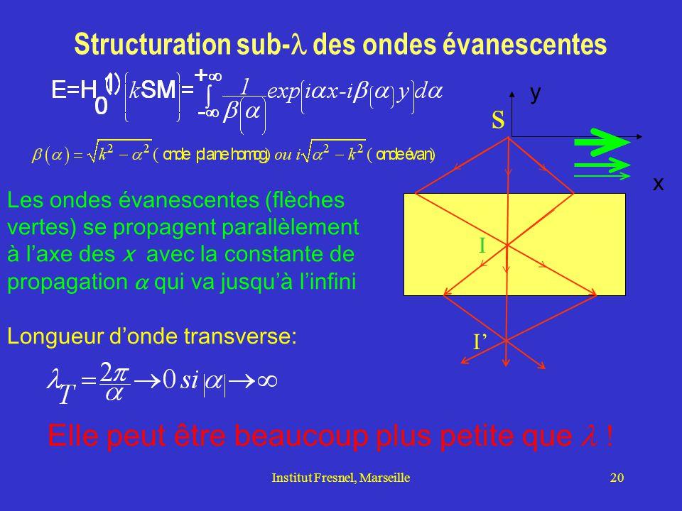 s Structuration sub-l des ondes évanescentes
