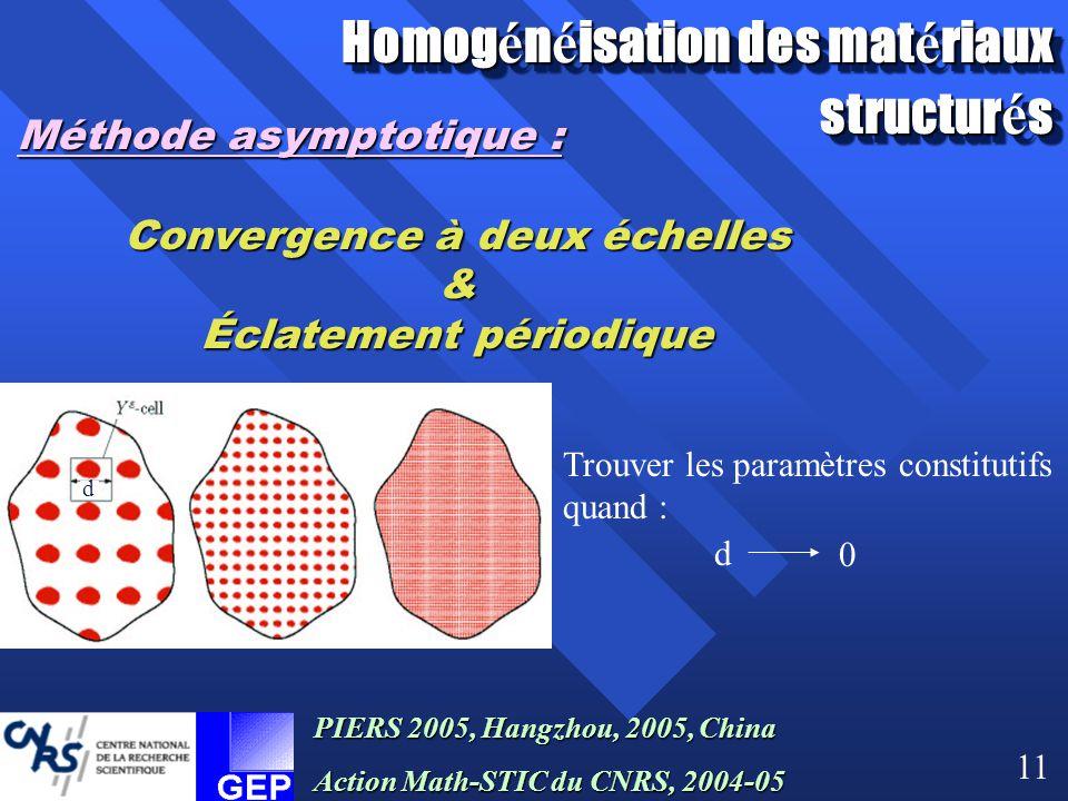 Homogénéisation des matériaux structurés