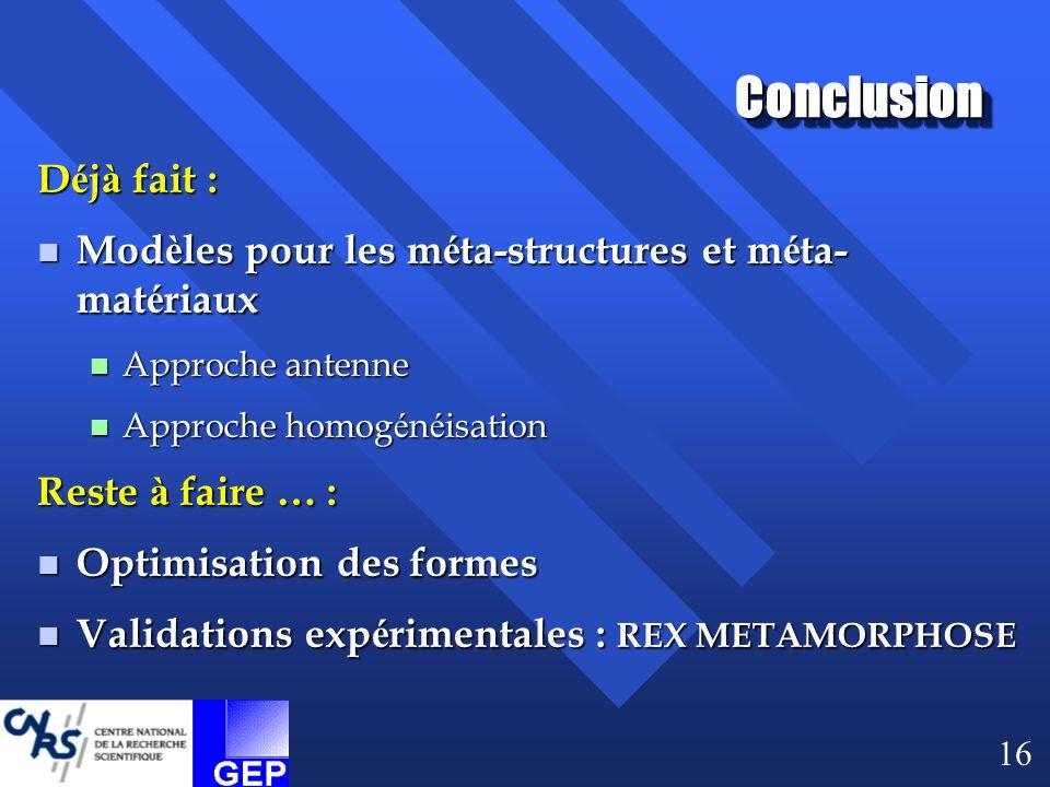 Conclusion Déjà fait : Modèles pour les méta-structures et méta-matériaux. Approche antenne. Approche homogénéisation.