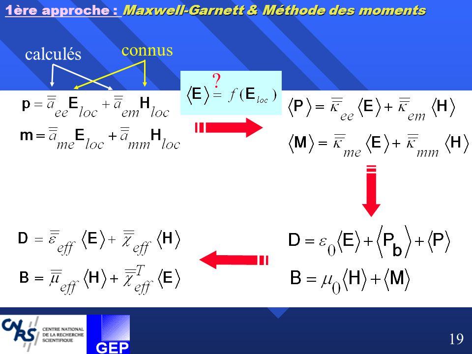 1ère approche : Maxwell-Garnett & Méthode des moments