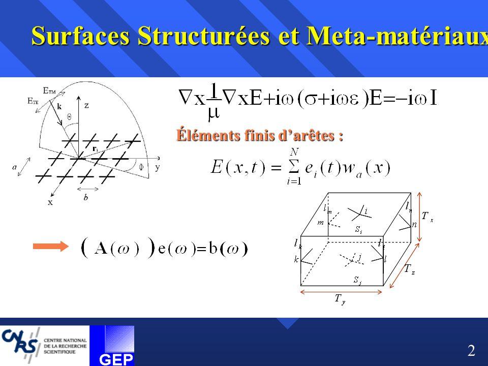 Surfaces Structurées et Meta-matériaux