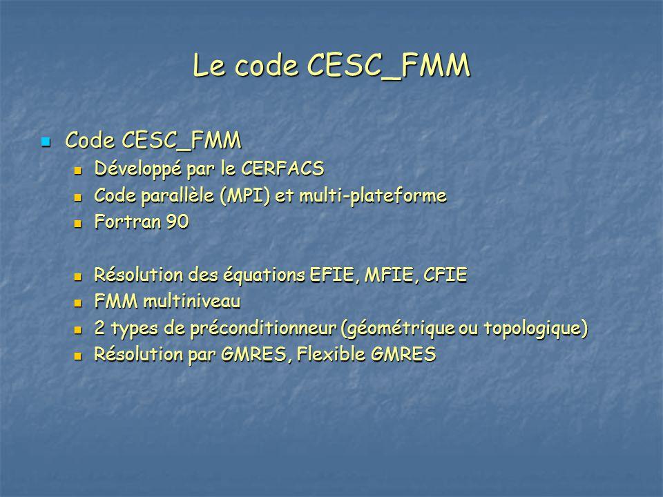 Le code CESC_FMM Code CESC_FMM Développé par le CERFACS
