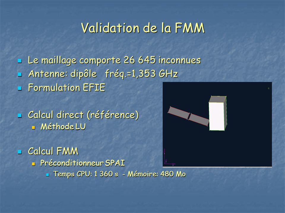 Validation de la FMM Le maillage comporte 26 645 inconnues