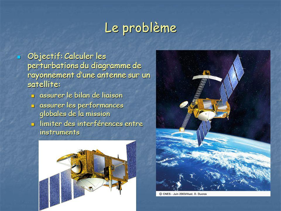 Le problème Objectif: Calculer les perturbations du diagramme de rayonnement d'une antenne sur un satellite: