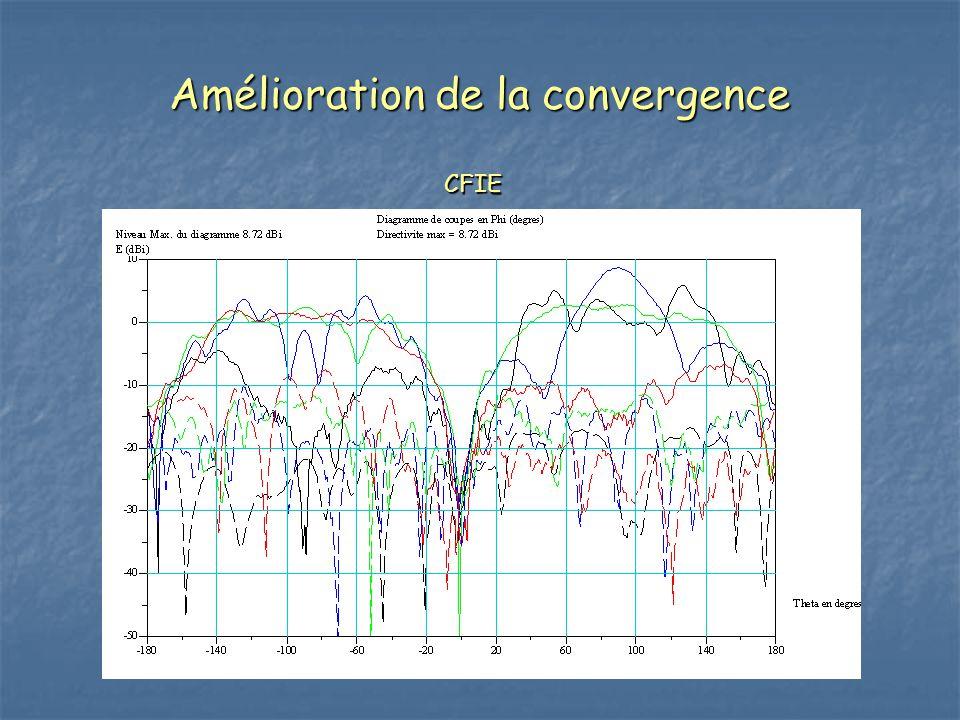 Amélioration de la convergence