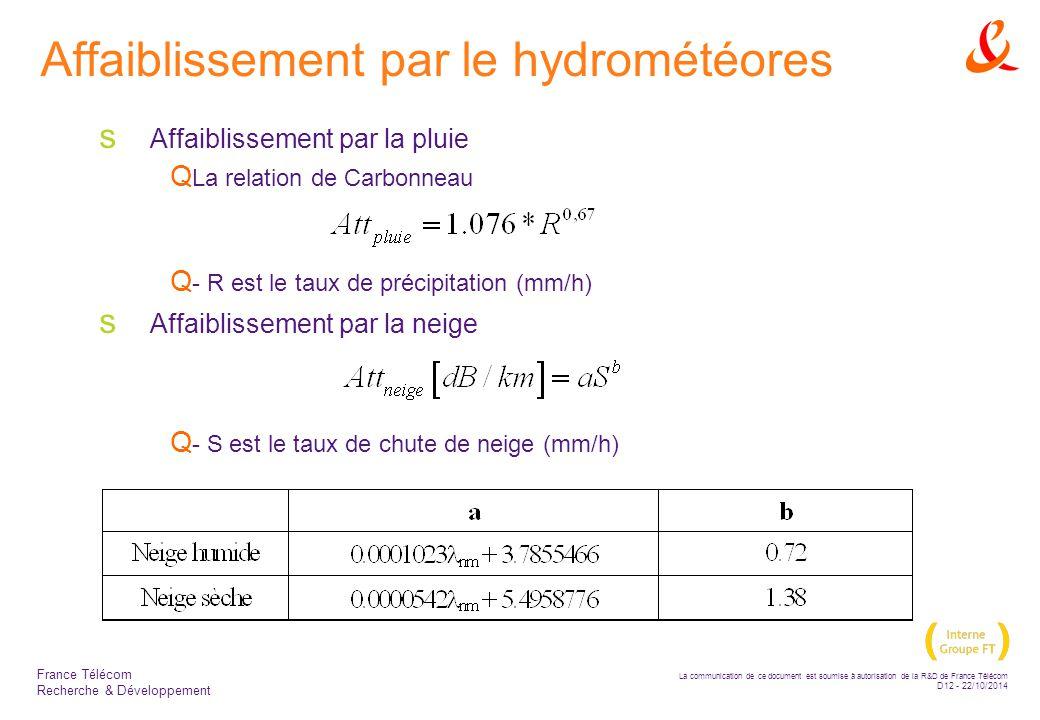 Affaiblissement par le hydrométéores