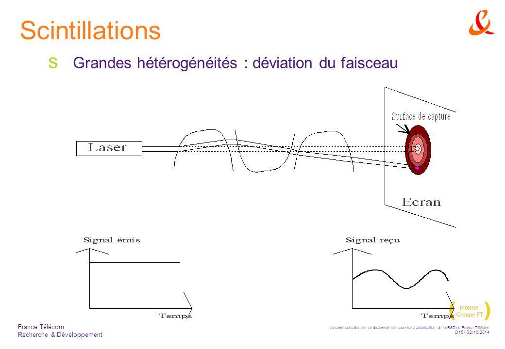 Scintillations Grandes hétérogénéités : déviation du faisceau