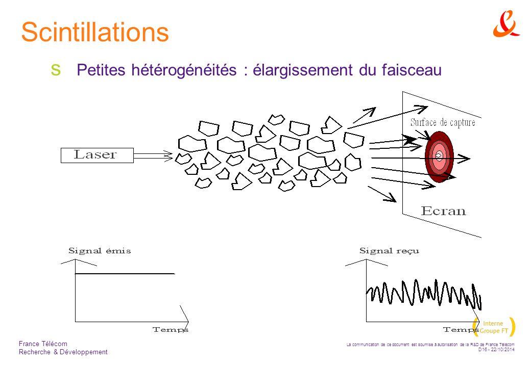 Scintillations Petites hétérogénéités : élargissement du faisceau