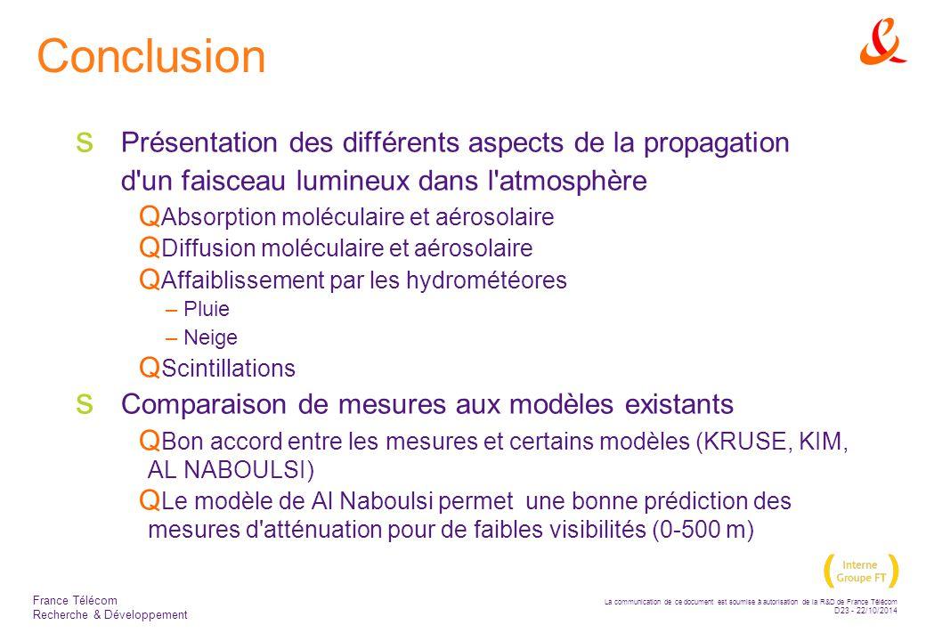 Conclusion Présentation des différents aspects de la propagation d un faisceau lumineux dans l atmosphère.