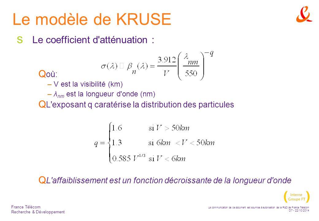Le modèle de KRUSE Le coefficient d atténuation : où: