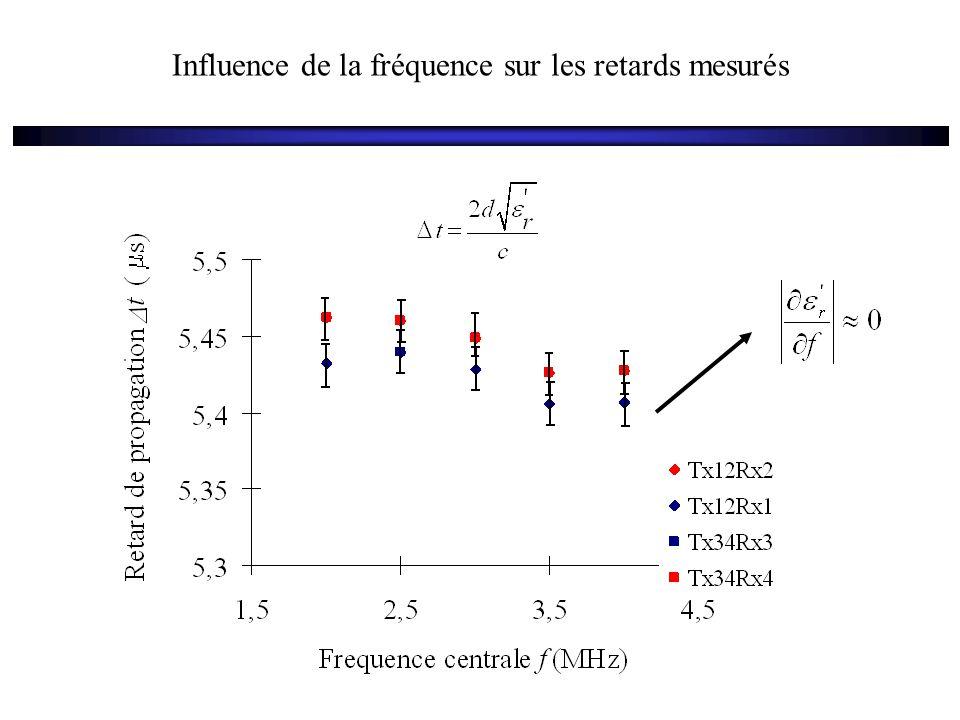 Influence de la fréquence sur les retards mesurés