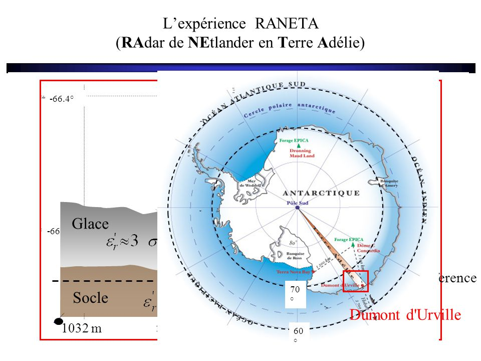 L'expérience RANETA (RAdar de NEtlander en Terre Adélie)
