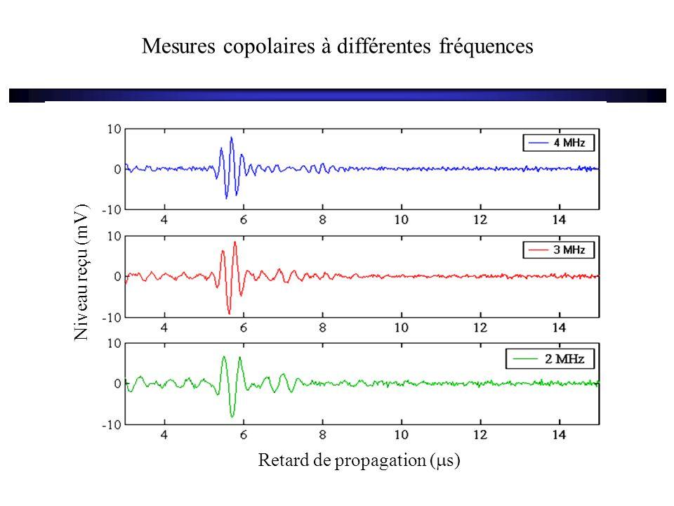 Mesures copolaires à différentes fréquences