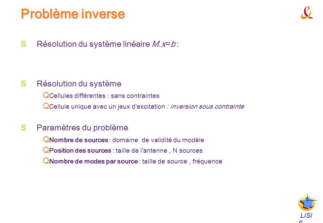 Problème inverse Résolution du système linéaire M.x=b :