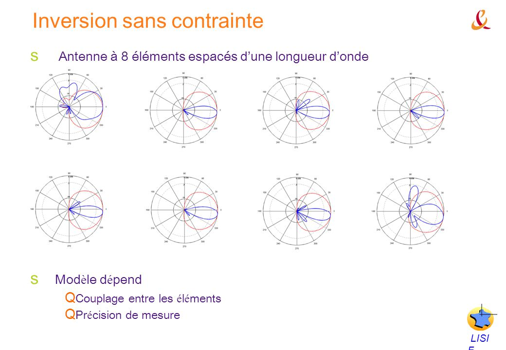 Inversion sans contrainte