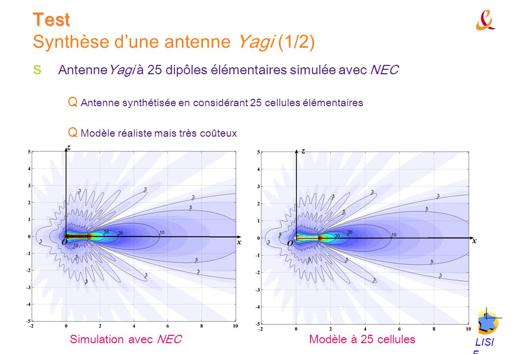 Test Synthèse d'une antenne Yagi (1/2)
