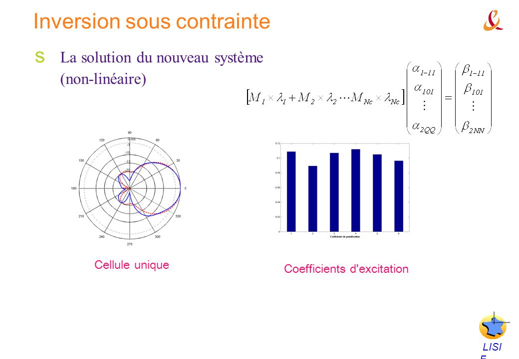 Inversion sous contrainte