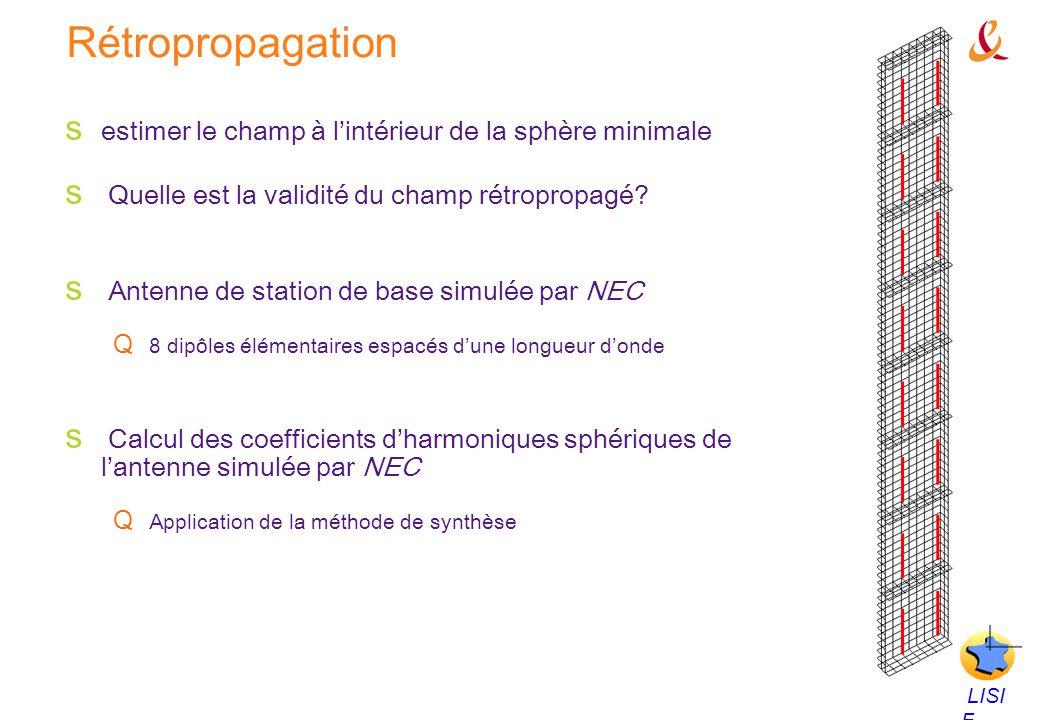 Rétropropagation estimer le champ à l'intérieur de la sphère minimale