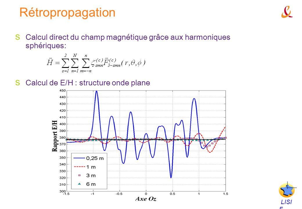 Rétropropagation Calcul direct du champ magnétique grâce aux harmoniques sphériques: Calcul de E/H : structure onde plane.