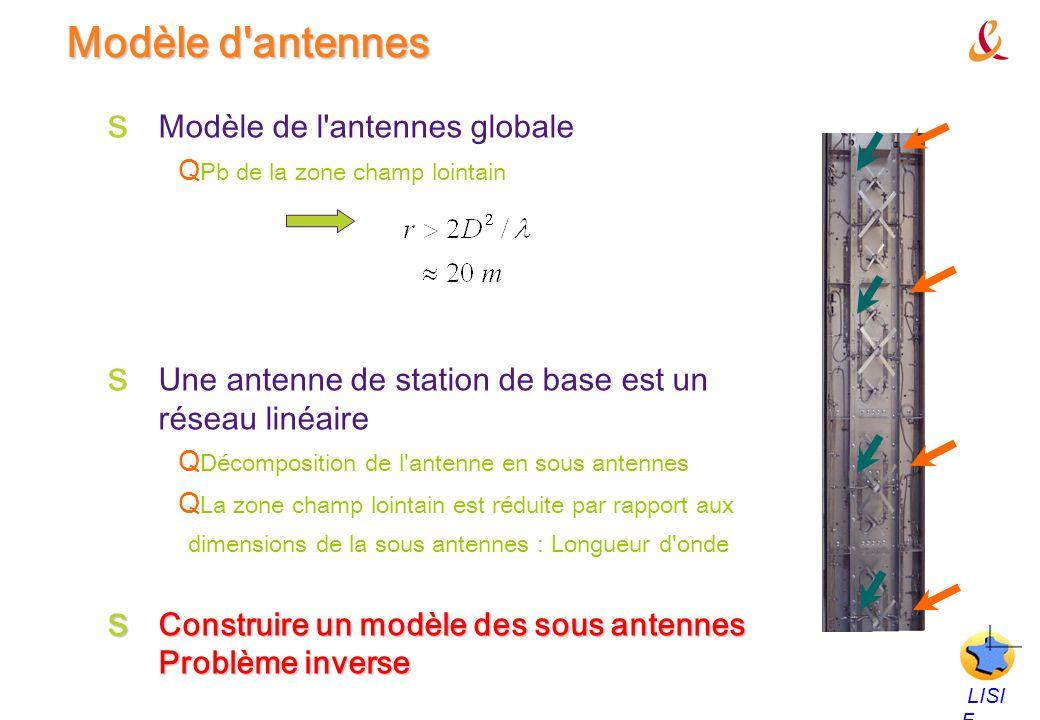 Modèle d antennes Modèle de l antennes globale