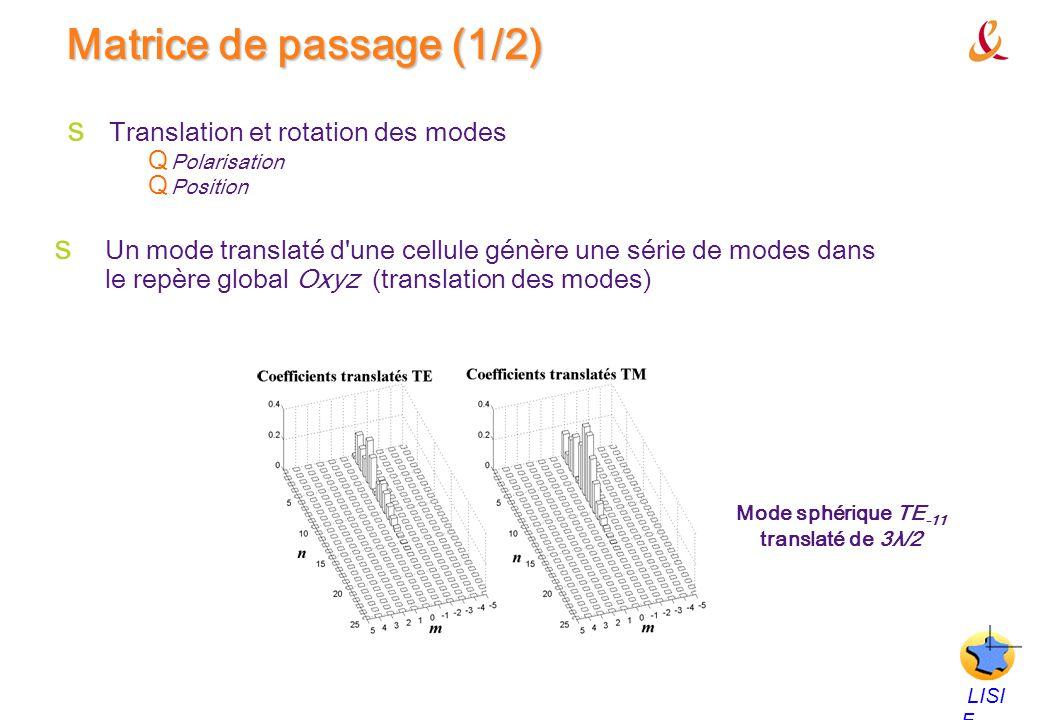 Mode sphérique TE-11 translaté de 3λ/2
