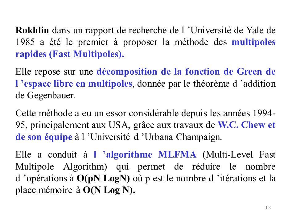 Rokhlin dans un rapport de recherche de l 'Université de Yale de 1985 a été le premier à proposer la méthode des multipoles rapides (Fast Multipoles).