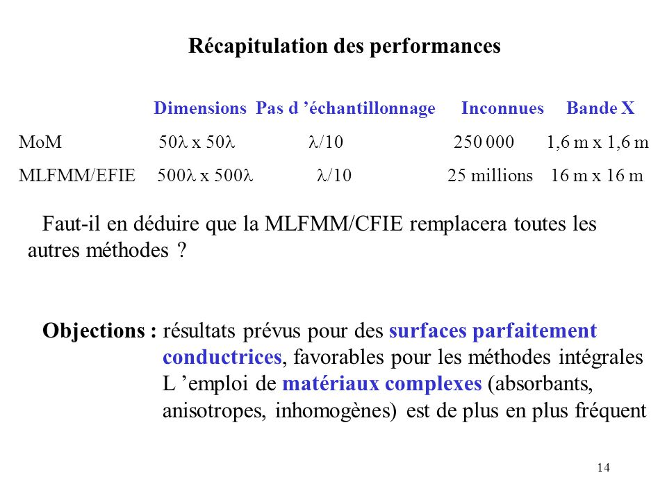 Récapitulation des performances