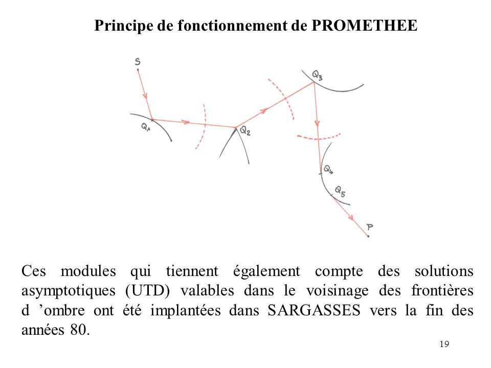 Principe de fonctionnement de PROMETHEE