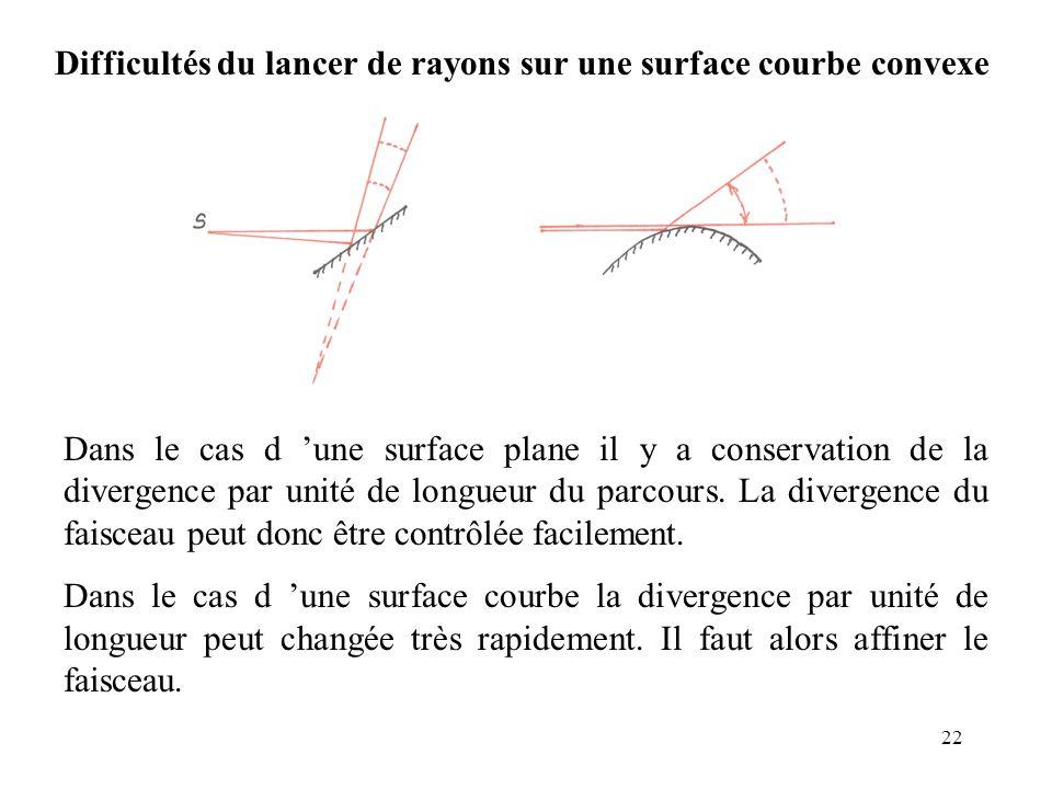 Difficultés du lancer de rayons sur une surface courbe convexe
