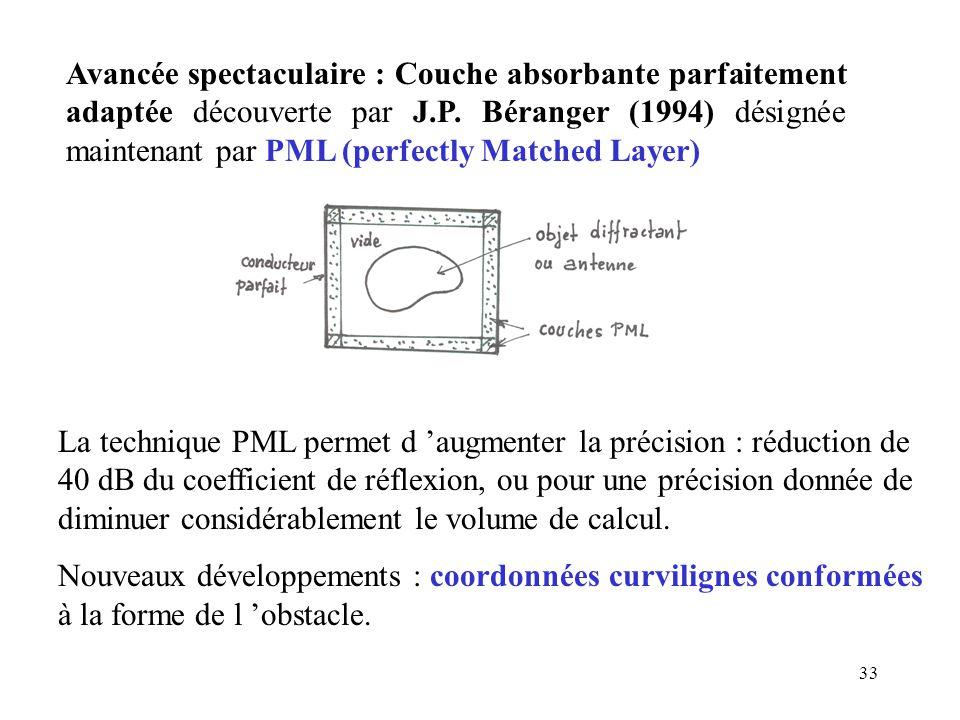 Avancée spectaculaire : Couche absorbante parfaitement adaptée découverte par J.P. Béranger (1994) désignée maintenant par PML (perfectly Matched Layer)