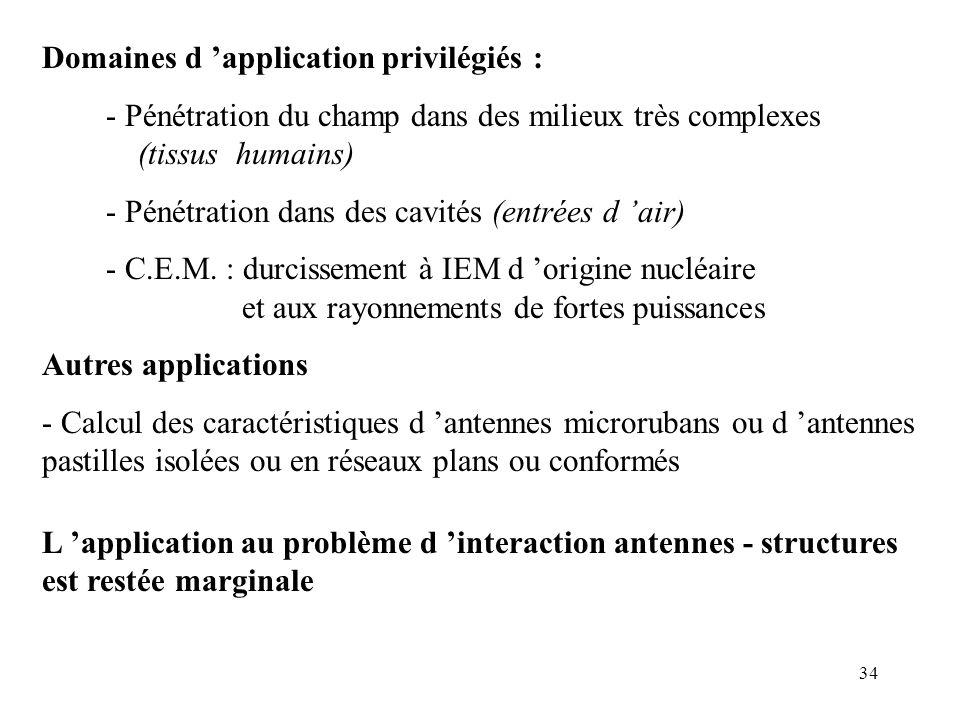Domaines d 'application privilégiés :