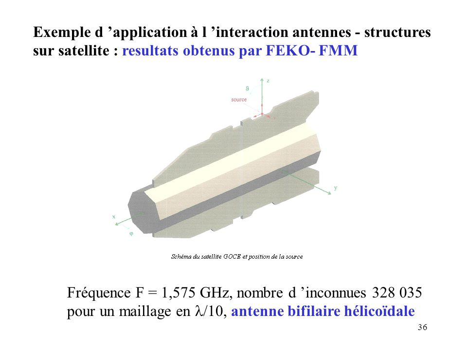 Exemple d 'application à l 'interaction antennes - structures sur satellite : resultats obtenus par FEKO- FMM
