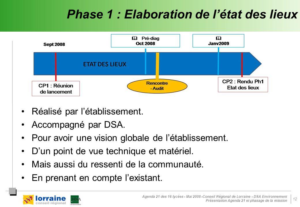 Phase 1 : Elaboration de l'état des lieux