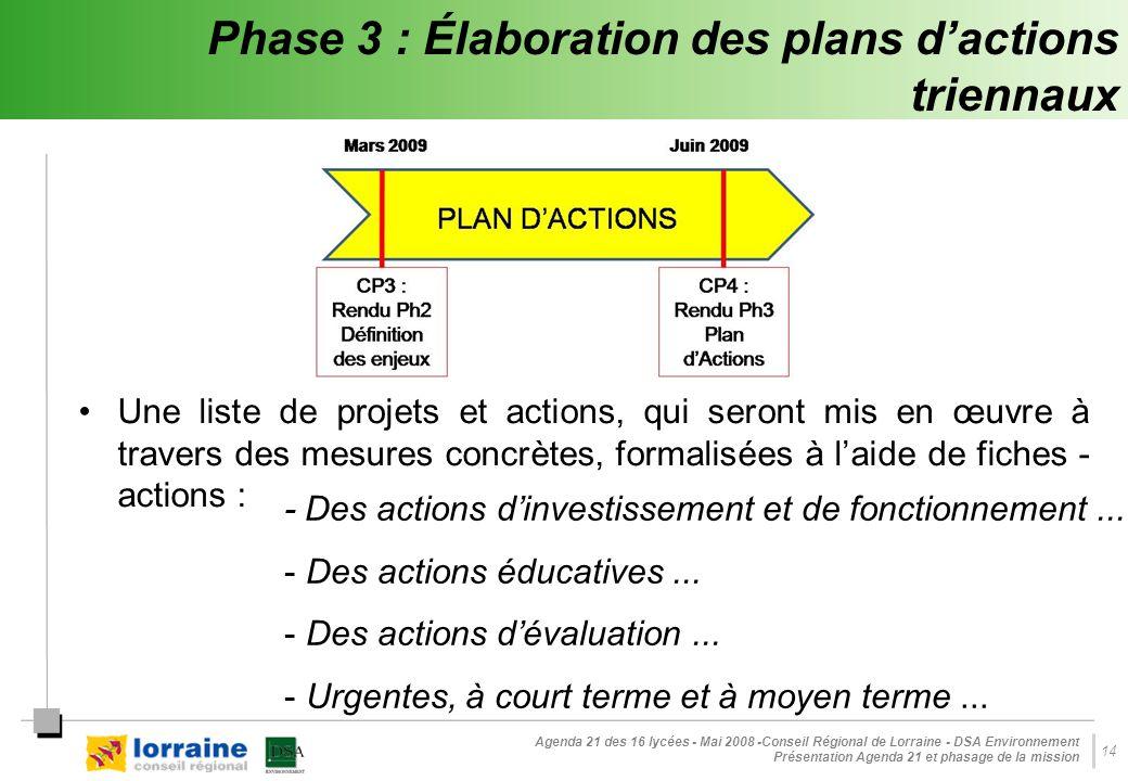 Phase 3 : Élaboration des plans d'actions triennaux