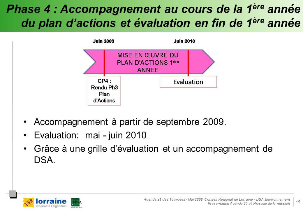 Phase 4 : Accompagnement au cours de la 1ère année du plan d'actions et évaluation en fin de 1ère année
