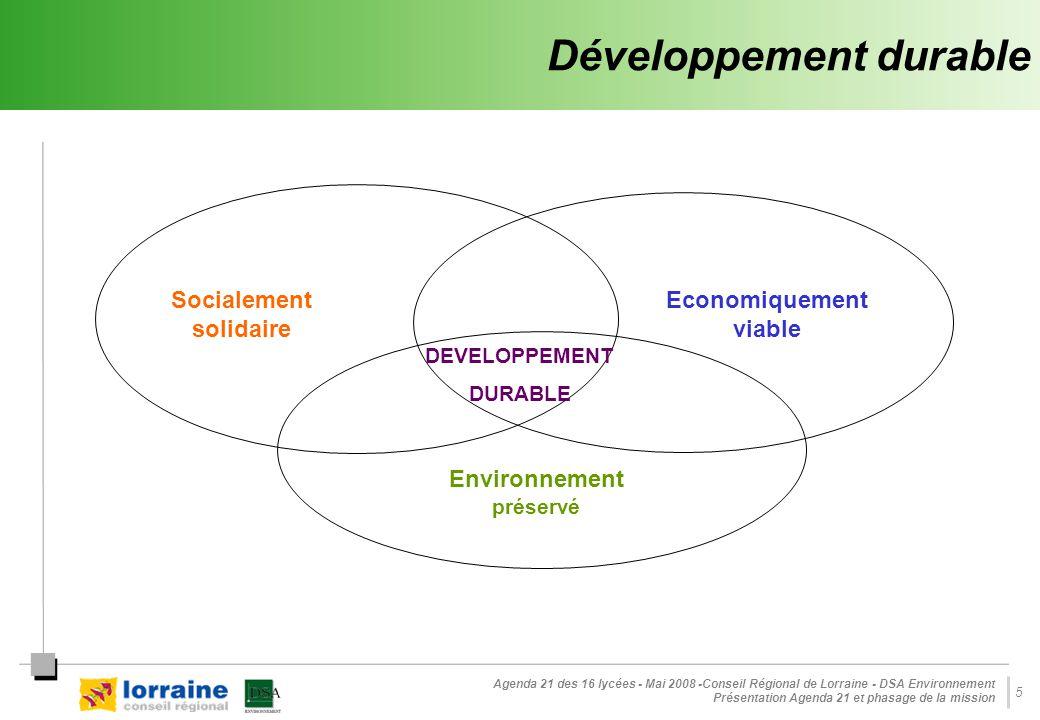 Socialement solidaire Economiquement viable Environnement préservé