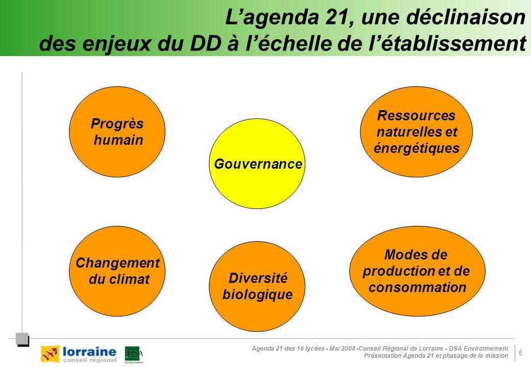 L'agenda 21, une déclinaison des enjeux du DD à l'échelle de l'établissement