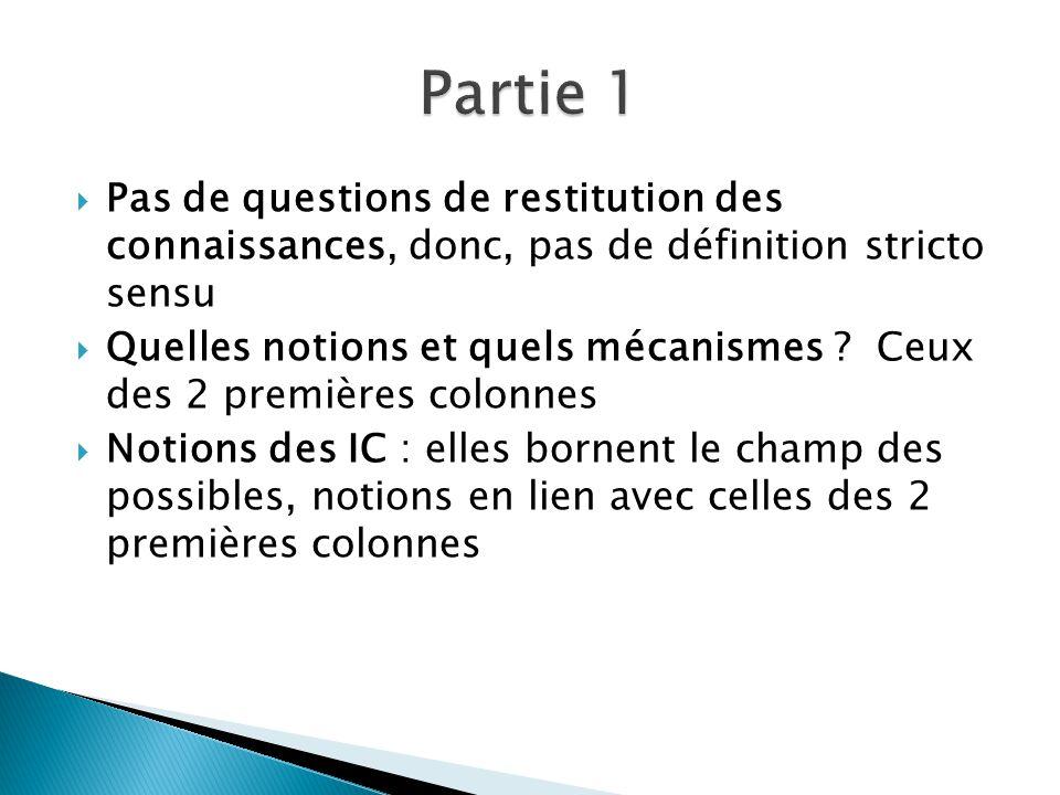 Partie 1 Pas de questions de restitution des connaissances, donc, pas de définition stricto sensu.