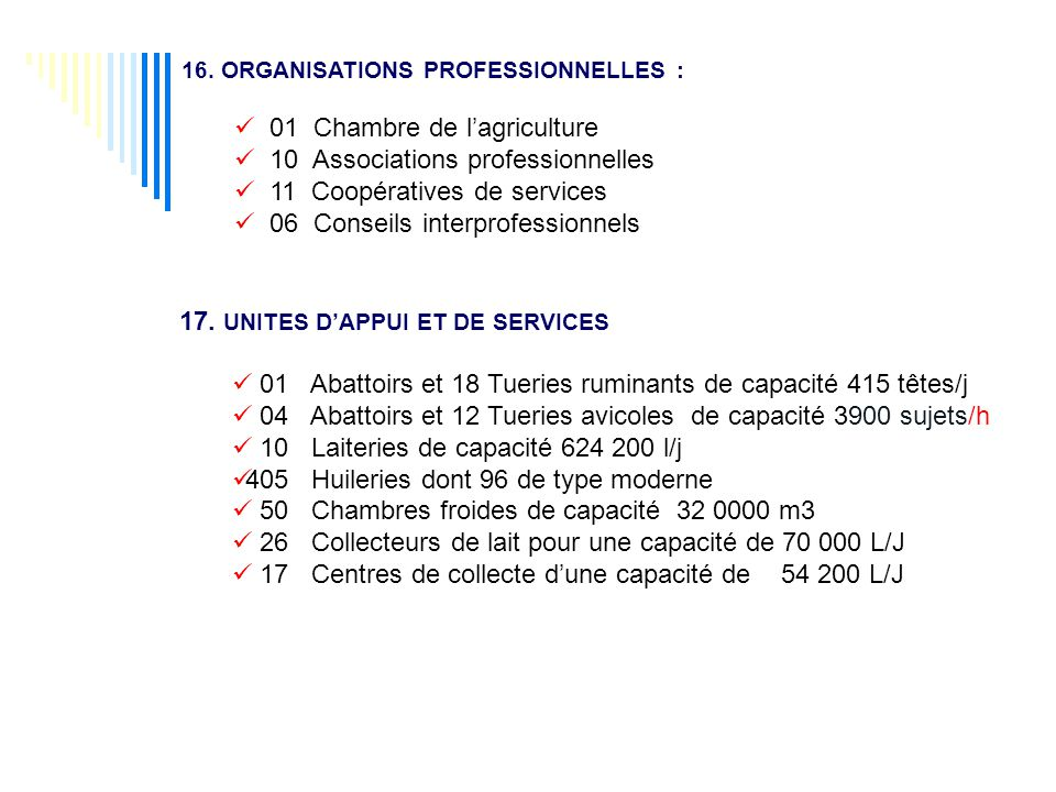 01 Chambre de l'agriculture 10 Associations professionnelles