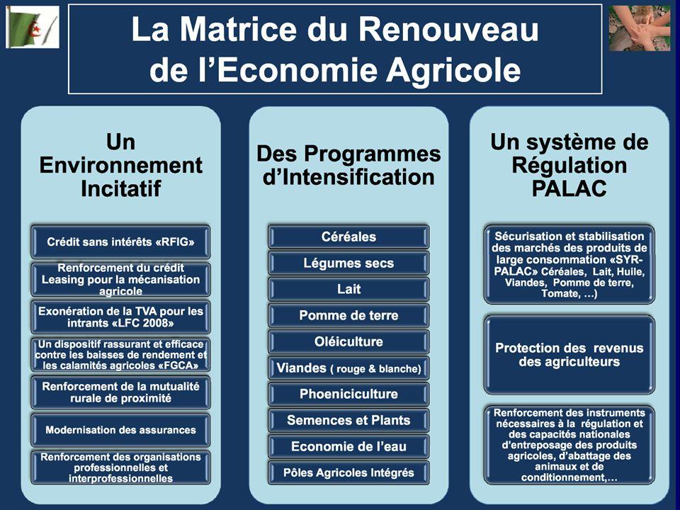 de l'Economie Agricole 01 dispositif rassurant et efficace