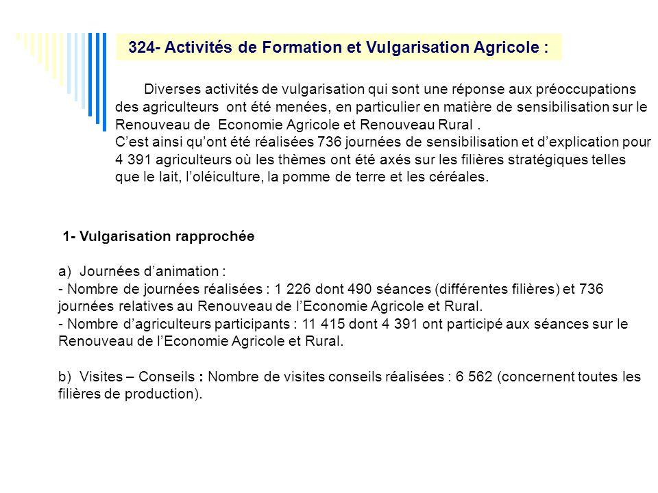 324- Activités de Formation et Vulgarisation Agricole :
