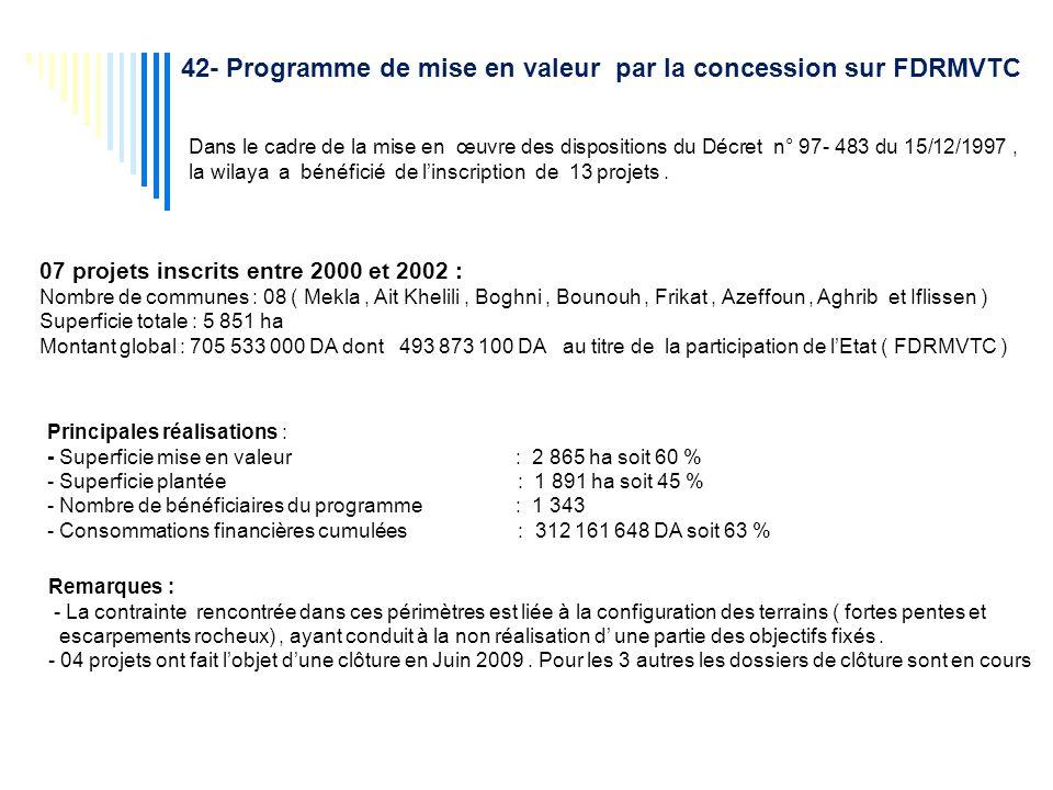 42- Programme de mise en valeur par la concession sur FDRMVTC