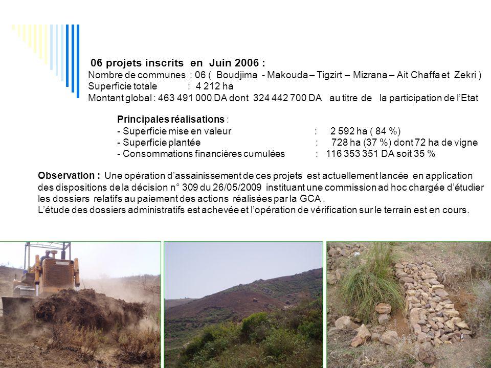 06 projets inscrits en Juin 2006 :